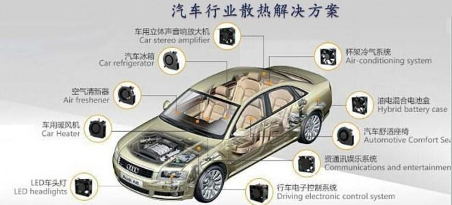 新能源汽车散热方案